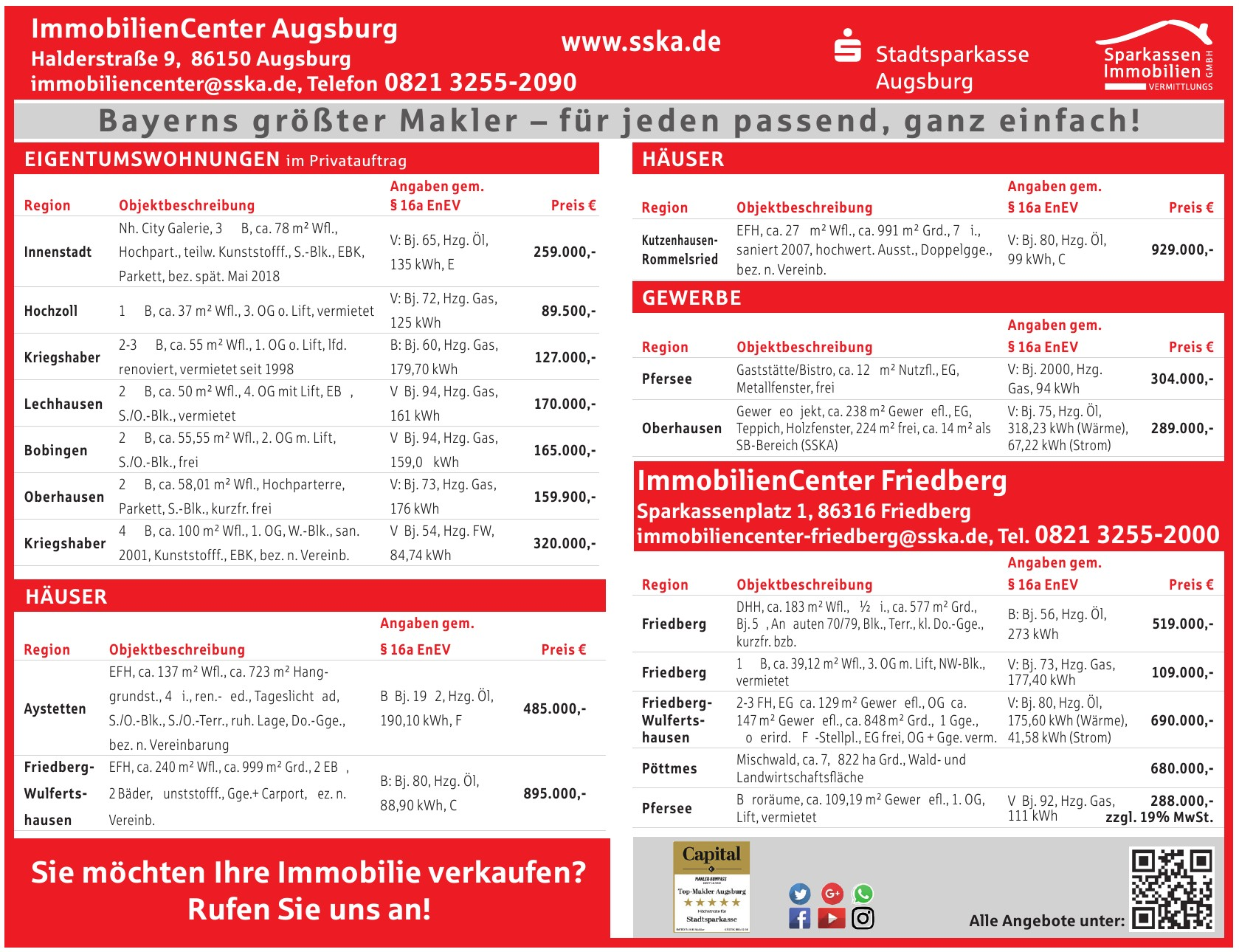 Immobilien Center Augsburg