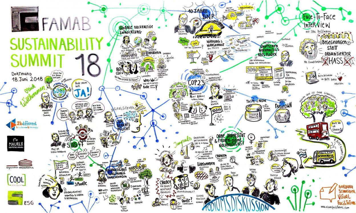 Nachhaltigkeit ist Chefsache Image 1