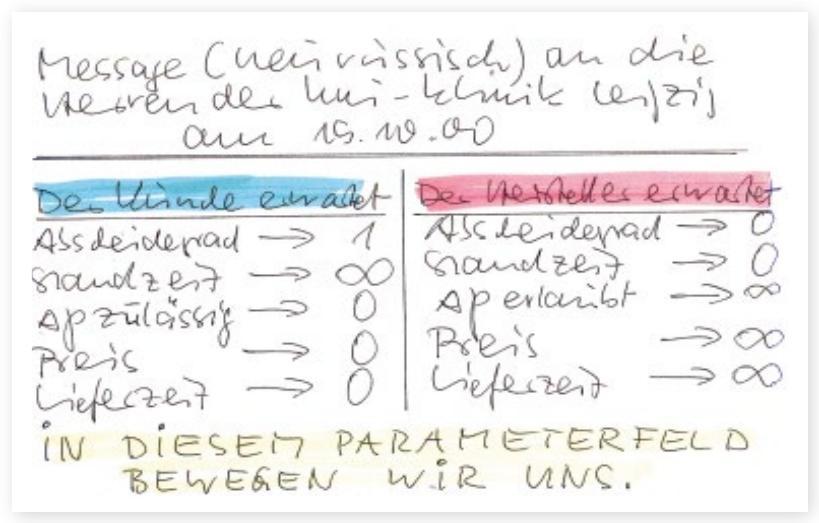Abb. 4: Kommentare von Dr. Nietzold. Quelle: Dr. Nietzold