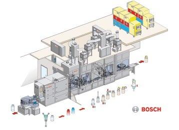 Abb. 1: Bosch Packaging Technology entwickelte für OP Nano eine komplette Abfülllinie mit Isolatortechnologie