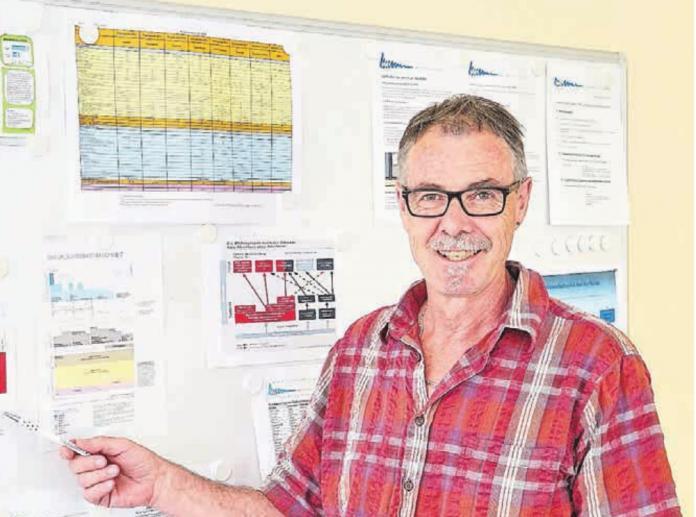 «Die BWS bietet gute Chancen für den Berufseinstieg»