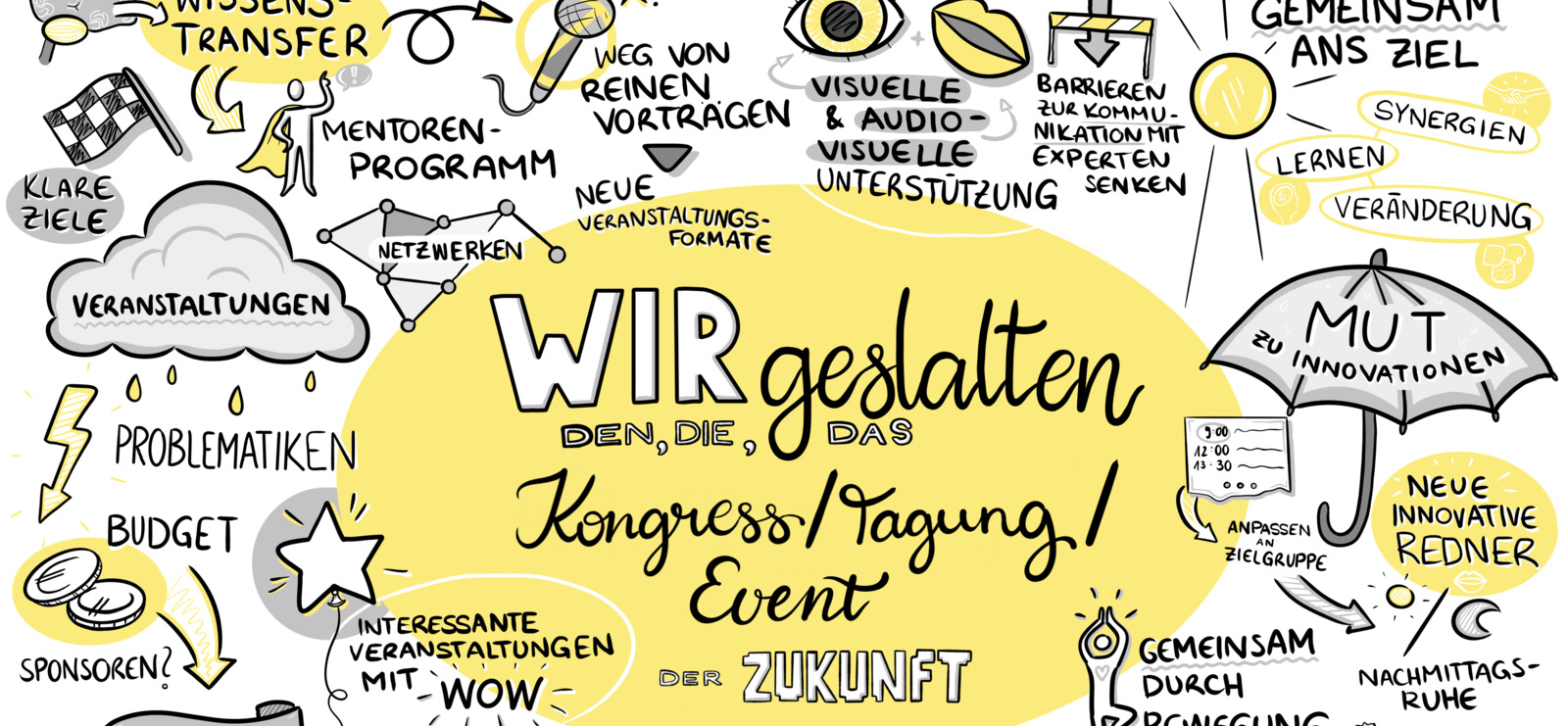 """Mut zur Innovation wagen"" Image 1"