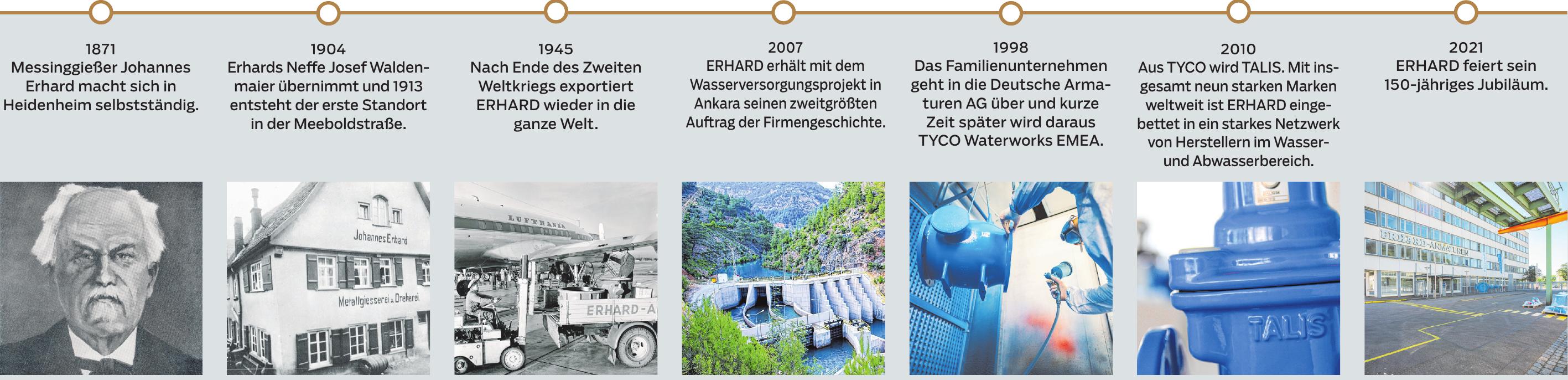 150 Jahre Erhard Armaturen Image 6