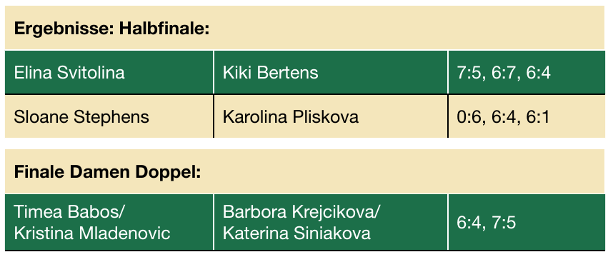 WTA Final Singapur Image 1