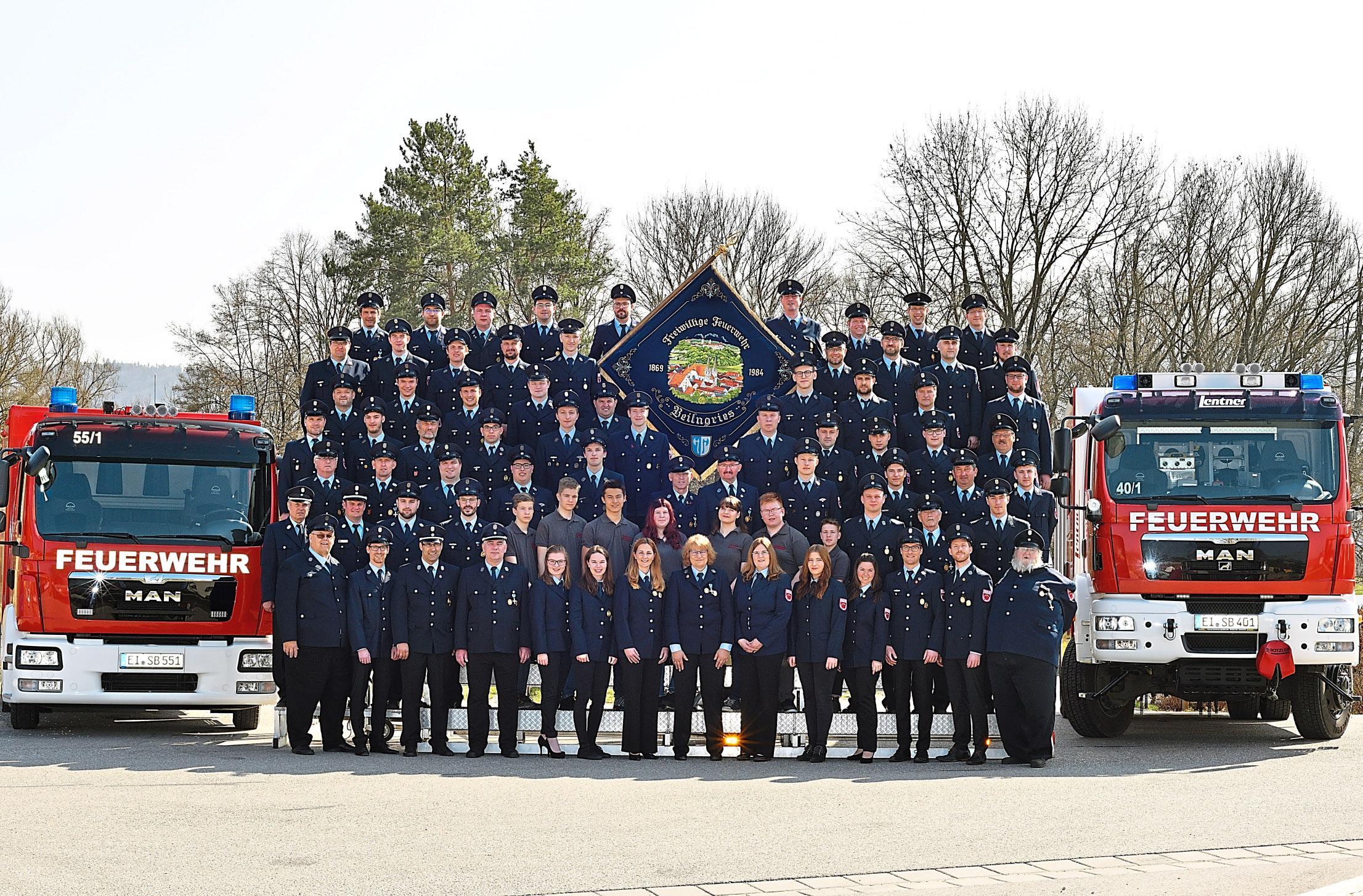 96 aktive Mitglieder, darunter 13 Feuerwehranwärter, gehören momentan der Freiwilligen Feuerwehr Beilngries an.