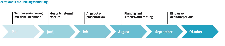 Das Handwerk für die Zukunft mitgestalten Image 2