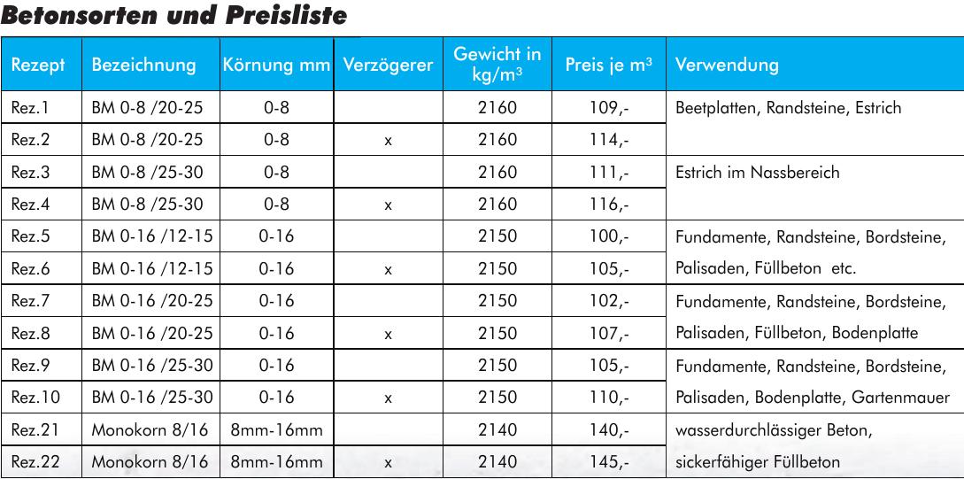 Alle Preise verstehen sich zzgl. 19% MwSt. Kleinste Mischeinheit ist 1/4 m³ (250 Liter), bei Abnahme eines 1/4 m³ berechnen wir 10,-€ Energiezuschlag.