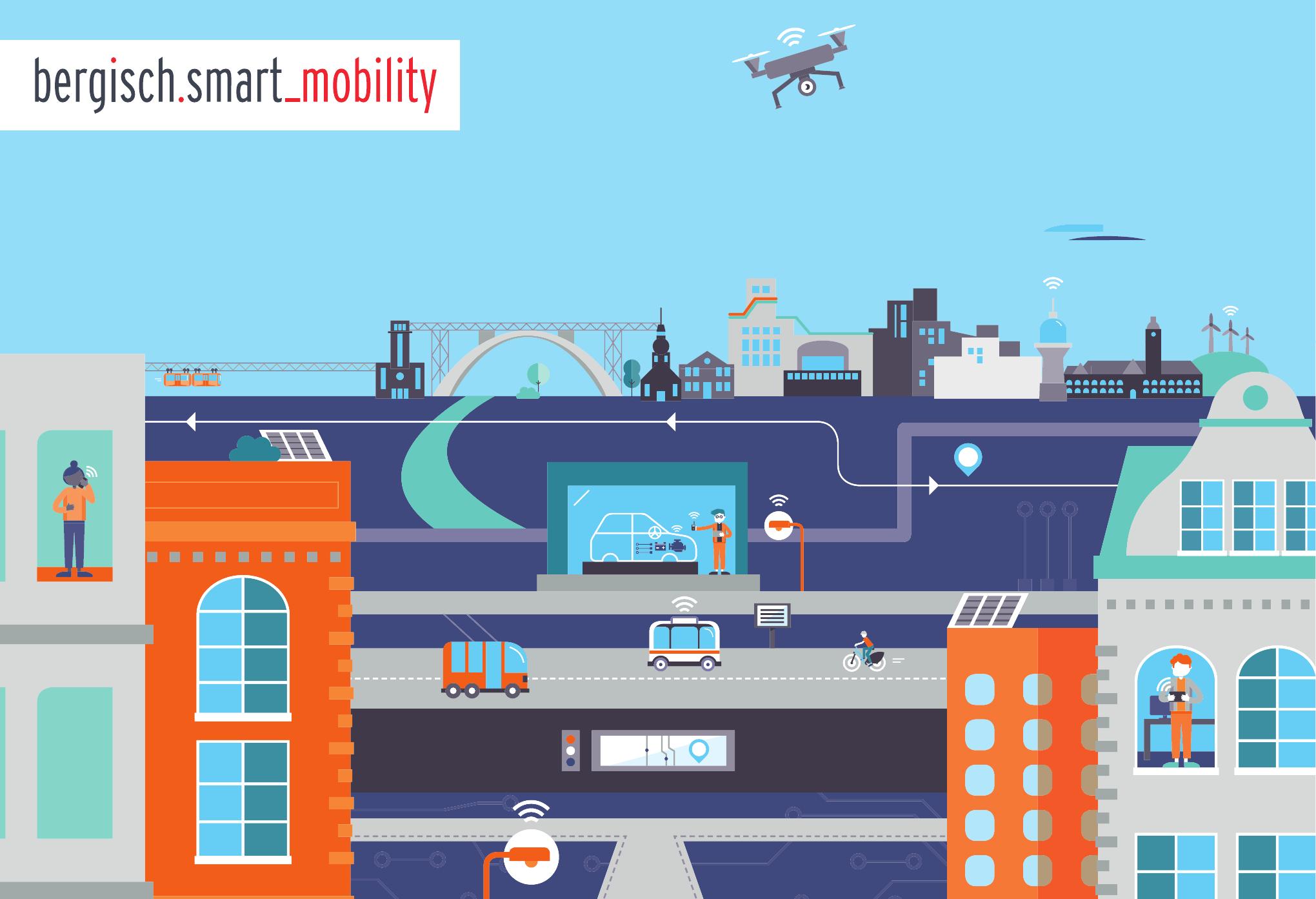 """Bergisch.Smart – Künstliche Intelligenz als Enabler für die Mobilität von Morgen"""" ist der Titel dieses Projekts, das die Landeregierung mit 13 Millionen Euro fördert."""