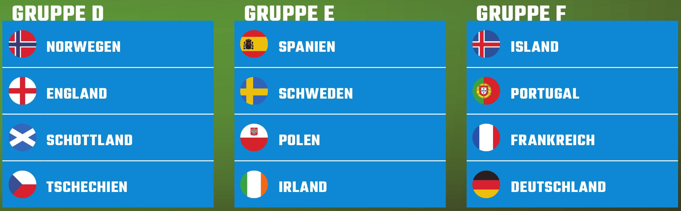 Anpfiff für den E-Soccer-Cup Image 7