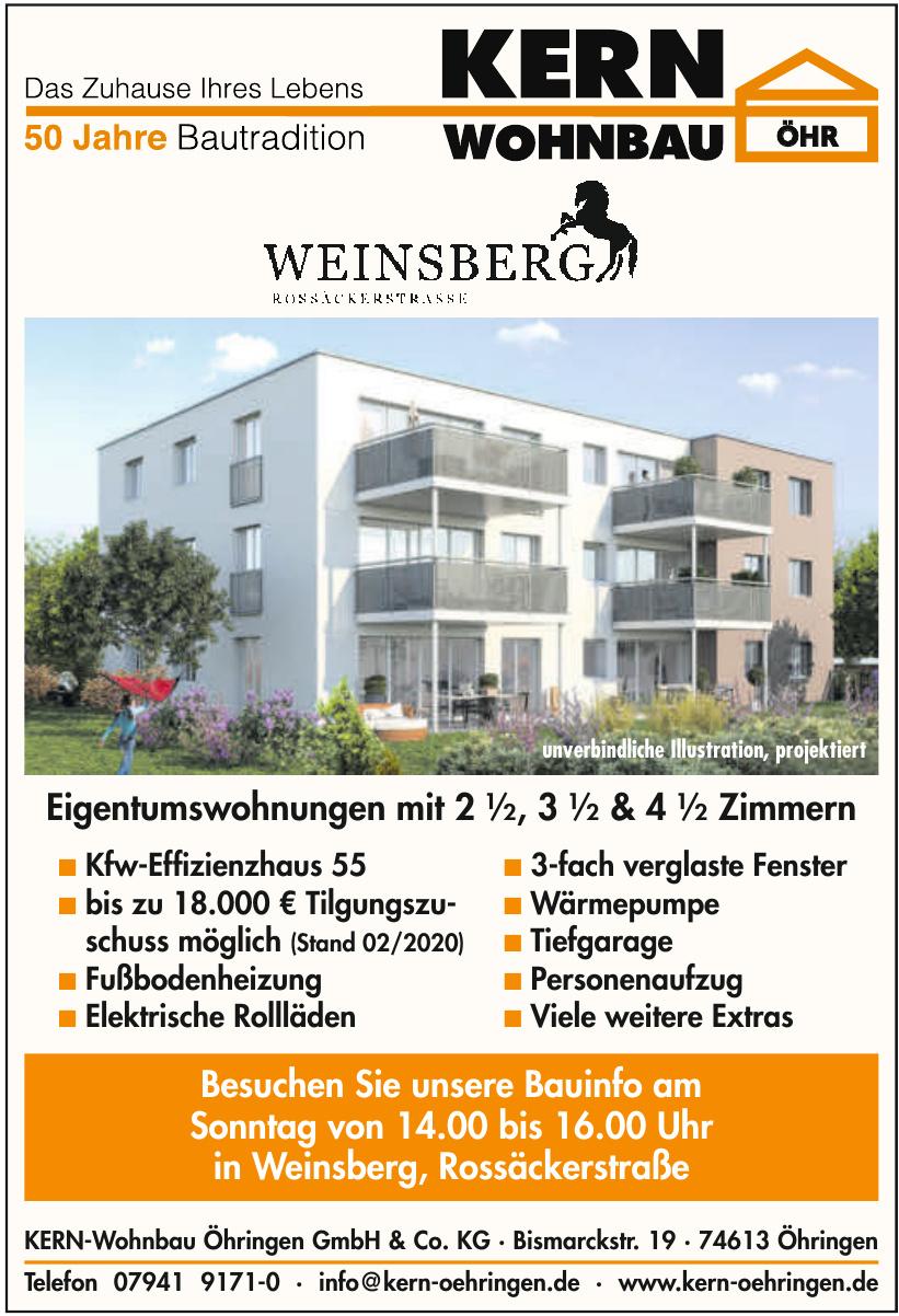 KERN-Wohnbau GmbH