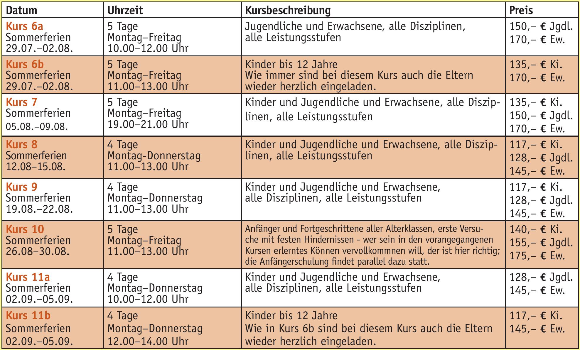 Ferienkursprogramm 2019 des Cable Parks Mannheim am Rheinauer See Image 2
