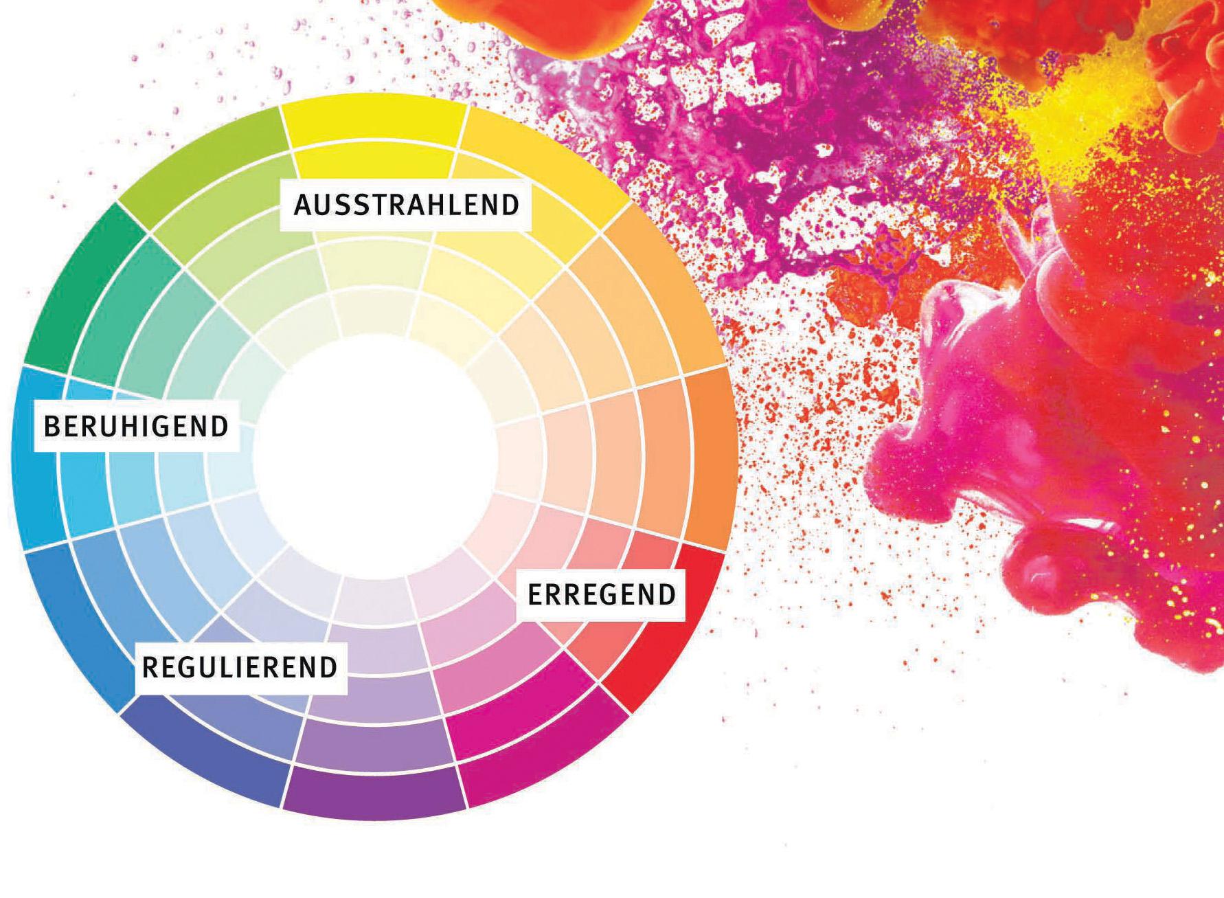 Das Zusammenspiel von Farbe und Gefühl ist gut erforscht. FOTO: ISTOCK/VIZERSKAYA