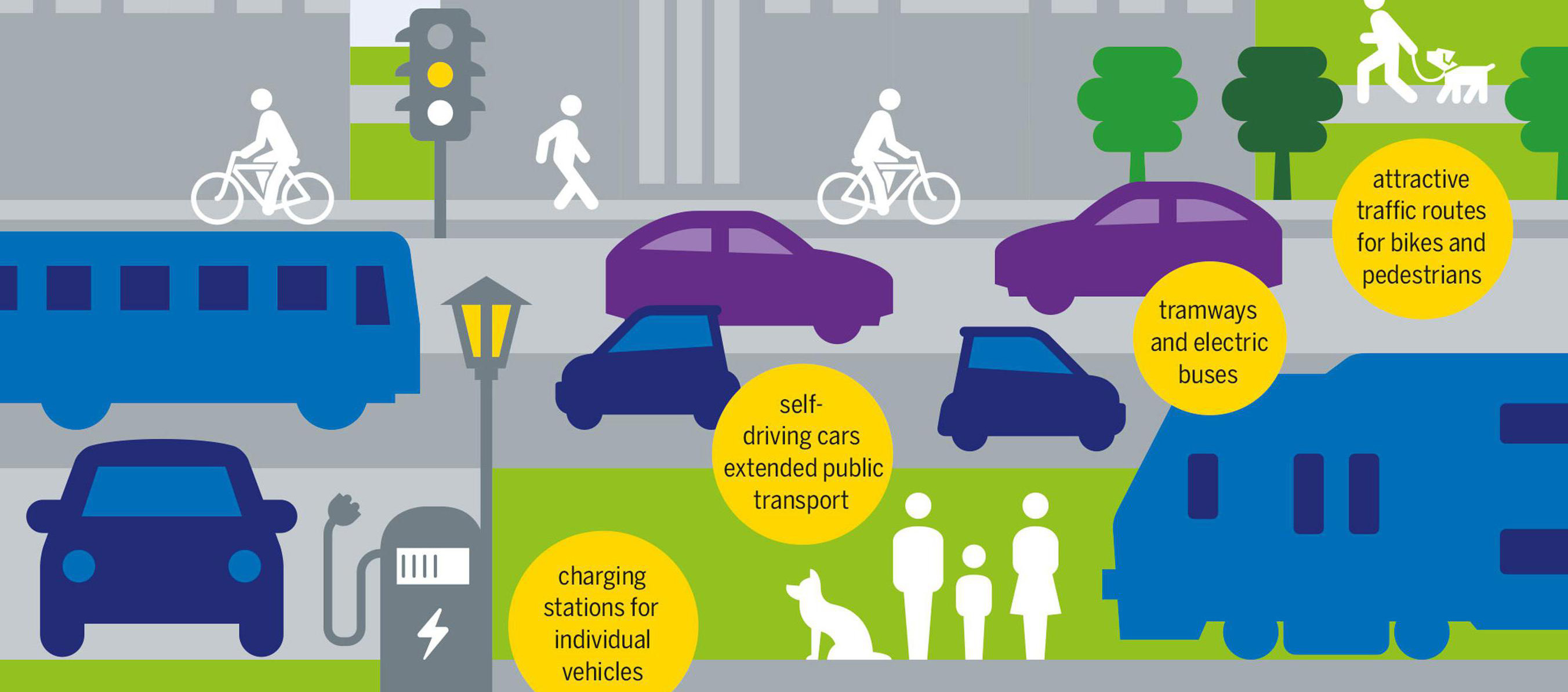 Mobilitätswende Image 1