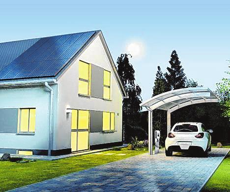 Lösungen für die Energiewende privater Haushalte