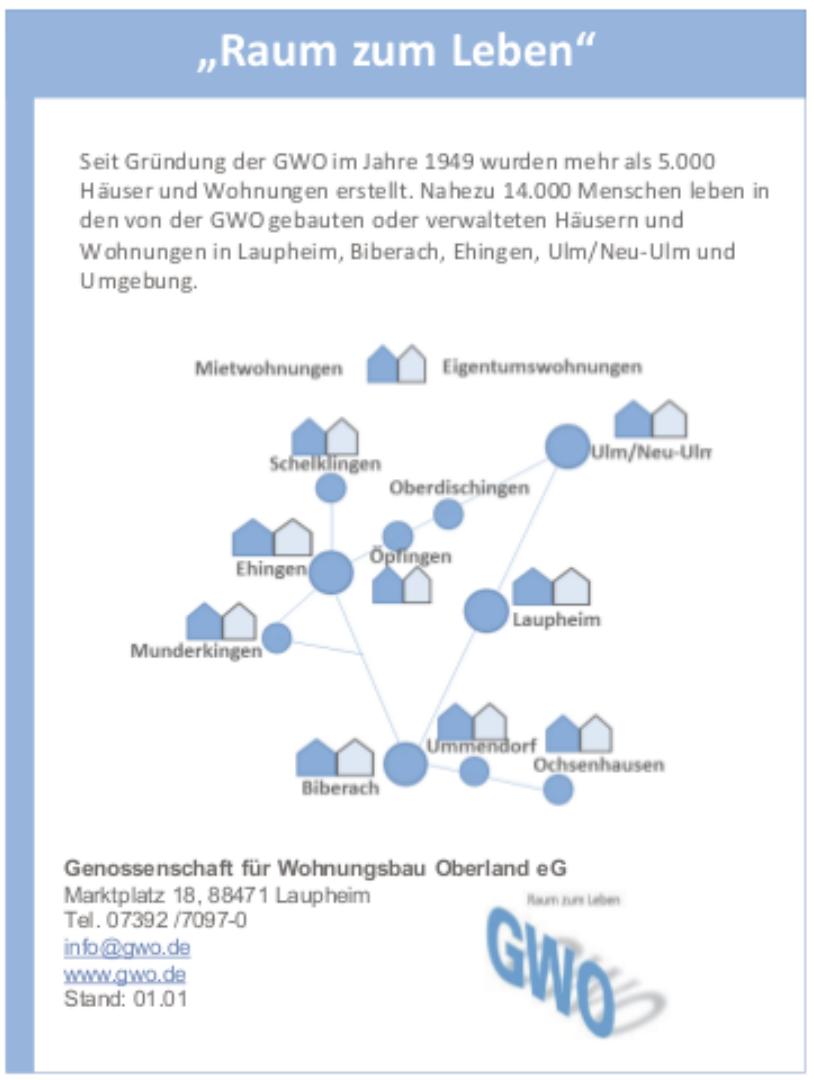 Genossenschaft für Wohnungsbau Oberland eG