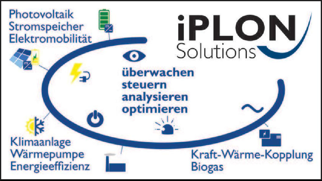 Iplon Solutions