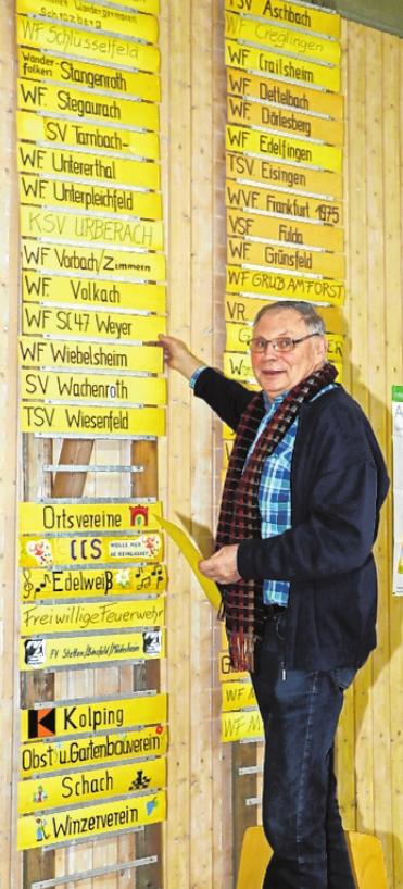Der Abteilungsleiter Reinhard Kimmel führt genau Buch über die Wanderfreunde aus der Region. FOTO: GÜNTER