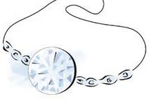 Uhren, Schmuck, Juwelen, Gold- und Silberwaren rangieren auf Platz 5 der Umfrage der FOM.