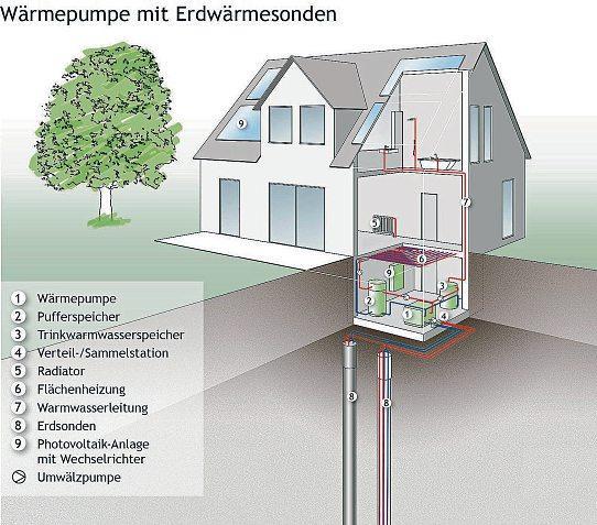 Hochdruckreiniger sorgen für saubere Verhältnisse. Im Handumdrehen lässt sich Schmutz von Gartenmöbeln und Pflanzenkübeln beseitigen. Foto: djd/Stihl