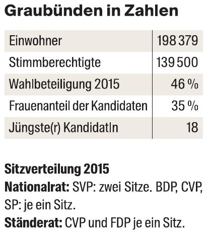 Baselland in Zahlen
