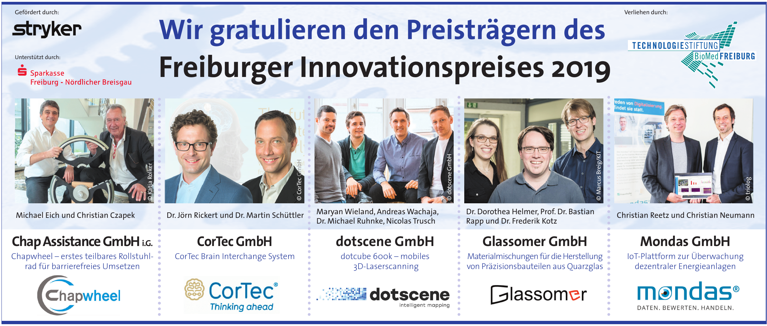 Freiburger Innovationspreis 2019