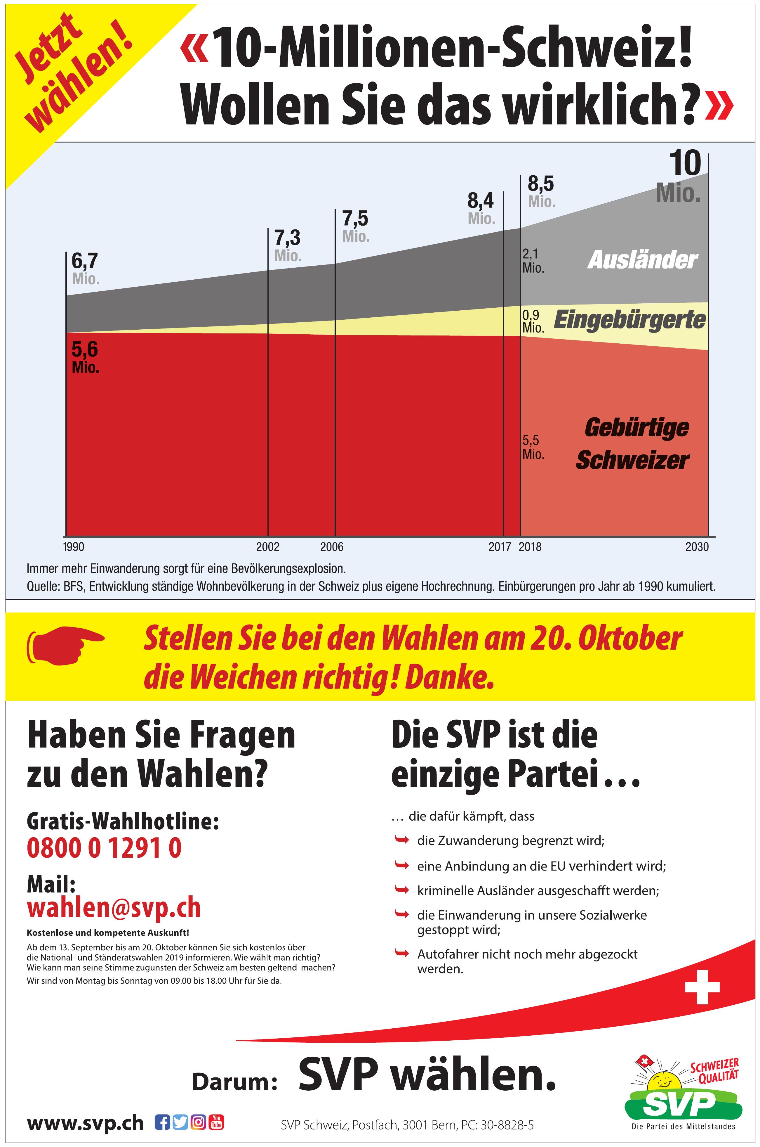 SVP - Die Partei des Mittelstandes