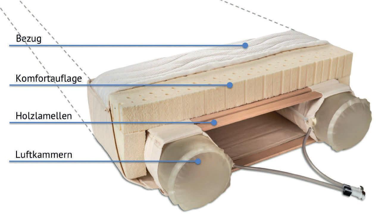 Rückenschmerzen lindern Image 3
