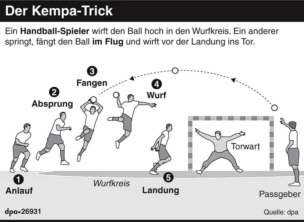 Kempa: Eine typische Handball-Marke Image 1