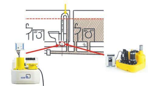 Schutz vor Rückstau bieten moderne Hebeanlagen, also Pumpen. Foto: (Modell links: KSB SE & Co. KG aA, Modell rechts: Jung Pumpen GmbH)