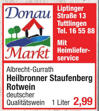 Donau Markt
